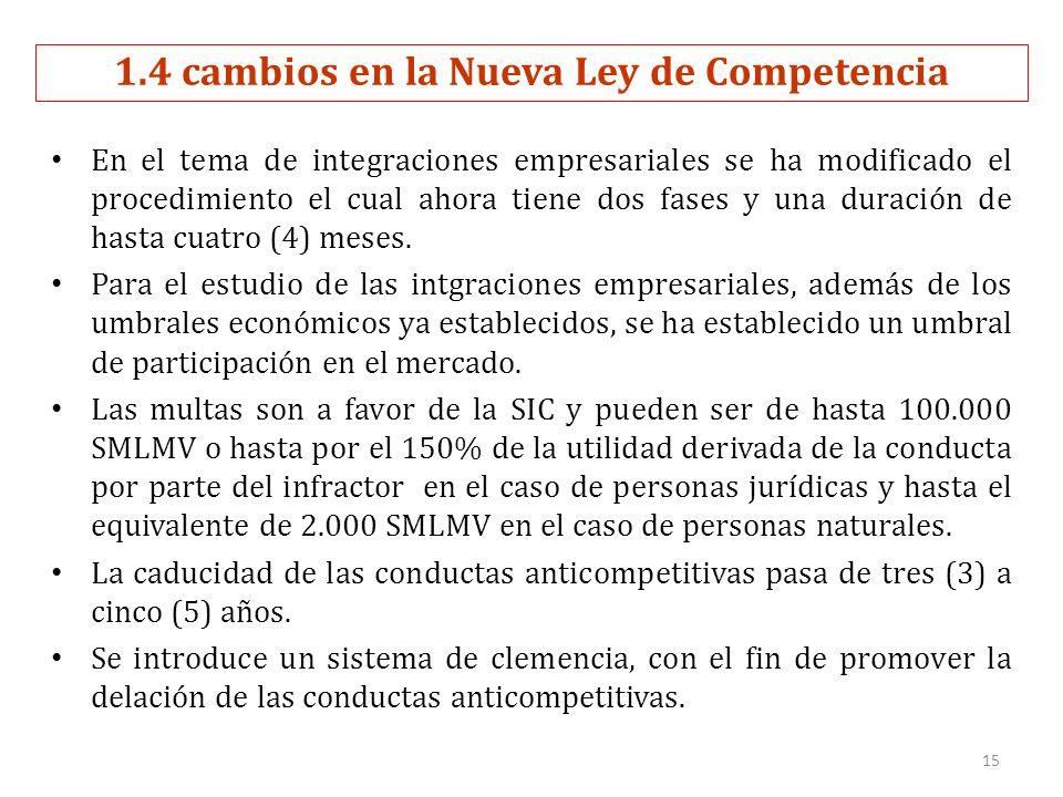 En el tema de integraciones empresariales se ha modificado el procedimiento el cual ahora tiene dos fases y una duración de hasta cuatro (4) meses.