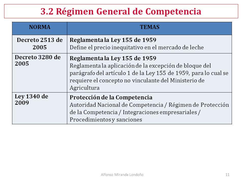 Alfonso Miranda Londoño11 3.2 Régimen General de Competencia NORMATEMAS Decreto 2513 de 2005 Reglamenta la Ley 155 de 1959 Define el precio inequitativo en el mercado de leche Decreto 3280 de 2005 Reglamenta la Ley 155 de 1959 Reglamenta la aplicación de la excepción de bloque del parágrafo del artículo 1 de la Ley 155 de 1959, para lo cual se requiere el concepto no vinculante del Ministerio de Agricultura Ley 1340 de 2009 Protección de la Competencia Autoridad Nacional de Competencia / Régimen de Protección de la Competencia / Integraciones empresariales / Procedimientos y sanciones
