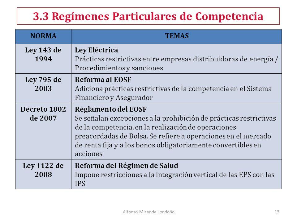 Alfonso Miranda Londoño13 NORMATEMAS Ley 143 de 1994 Ley Eléctrica Prácticas restrictivas entre empresas distribuidoras de energía / Procedimientos y sanciones Ley 795 de 2003 Reforma al EOSF Adiciona prácticas restrictivas de la competencia en el Sistema Financiero y Asegurador Decreto 1802 de 2007 Reglamento del EOSF Se señalan excepciones a la prohibición de prácticas restrictivas de la competencia, en la realización de operaciones preacordadas de Bolsa.
