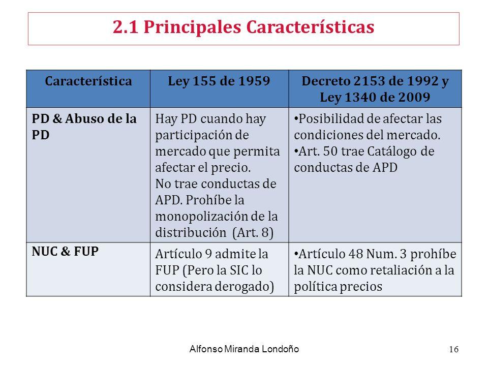 2.1 Principales Características CaracterísticaLey 155 de 1959Decreto 2153 de 1992 y Ley 1340 de 2009 PD & Abuso de la PD Hay PD cuando hay participaci