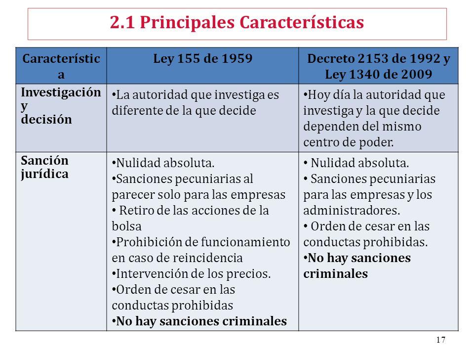2.1 Principales Características Característic a Ley 155 de 1959Decreto 2153 de 1992 y Ley 1340 de 2009 Investigación y decisión La autoridad que inves