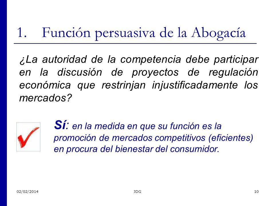 02/02/2014JDG10 1.Función persuasiva de la Abogacía ¿La autoridad de la competencia debe participar en la discusión de proyectos de regulación económi