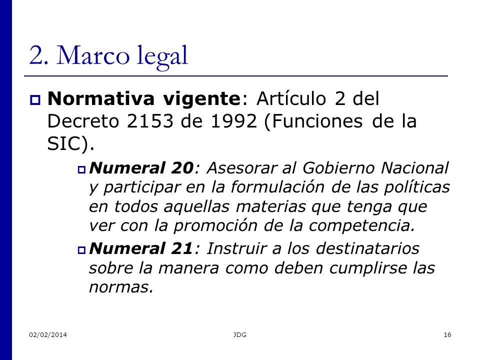 02/02/2014JDG16 2. Marco legal Normativa vigente: Artículo 2 del Decreto 2153 de 1992 (Funciones de la SIC). Numeral 20: Asesorar al Gobierno Nacional