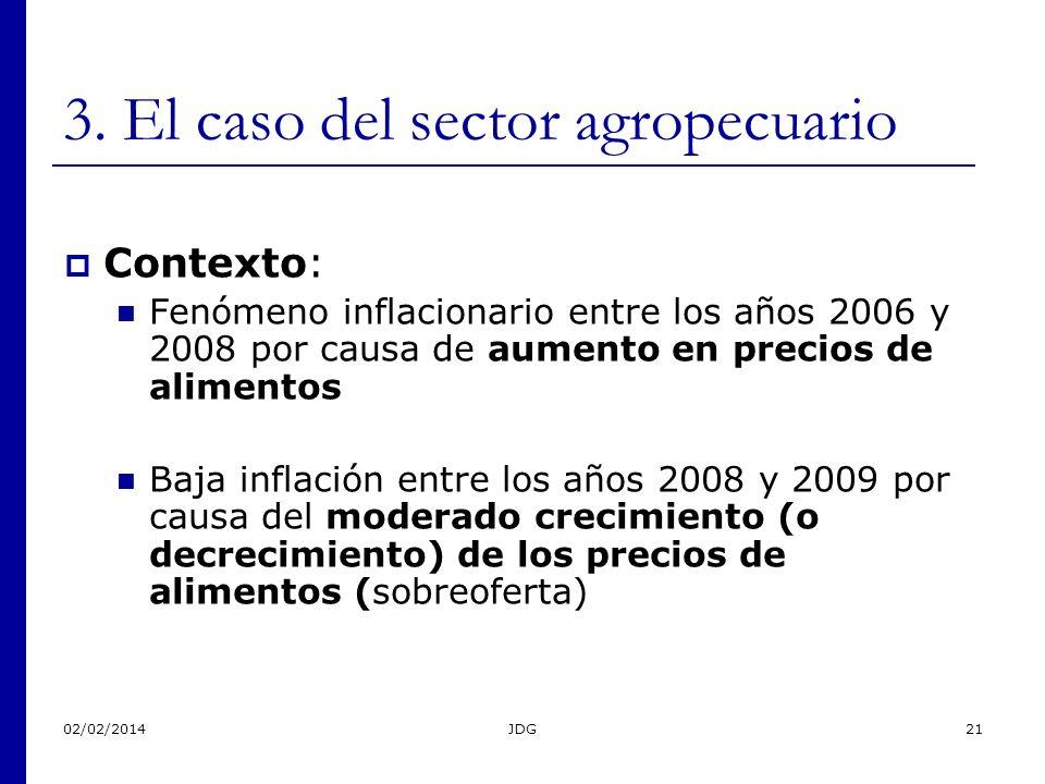 02/02/2014JDG21 3. El caso del sector agropecuario Contexto: Fenómeno inflacionario entre los años 2006 y 2008 por causa de aumento en precios de alim