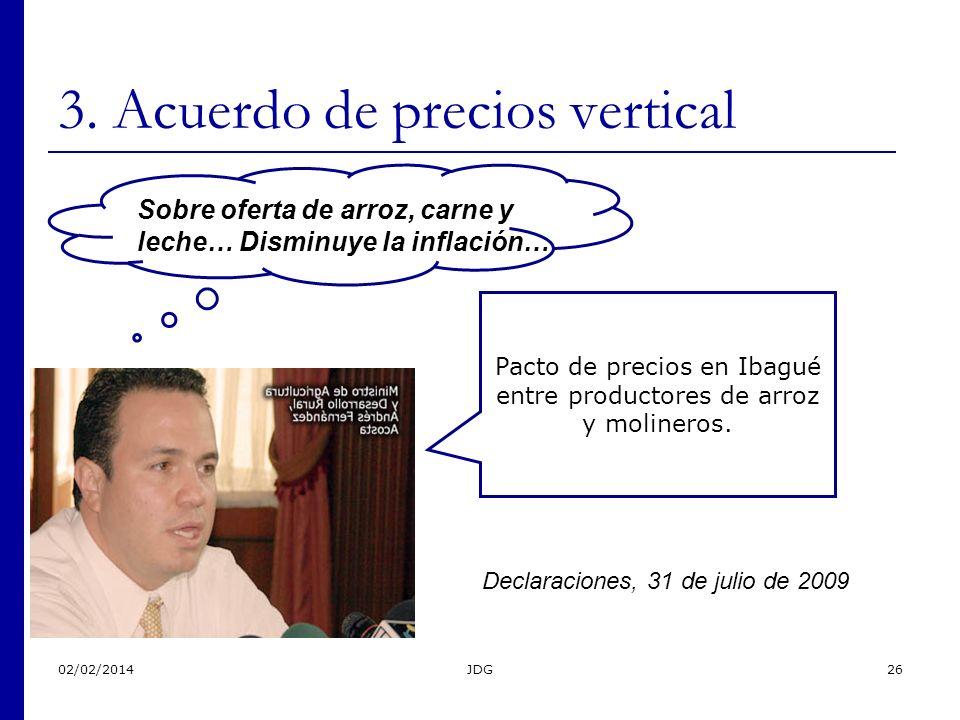 Pacto de precios en Ibagué entre productores de arroz y molineros. 02/02/2014JDG26 3. Acuerdo de precios vertical Declaraciones, 31 de julio de 2009 S