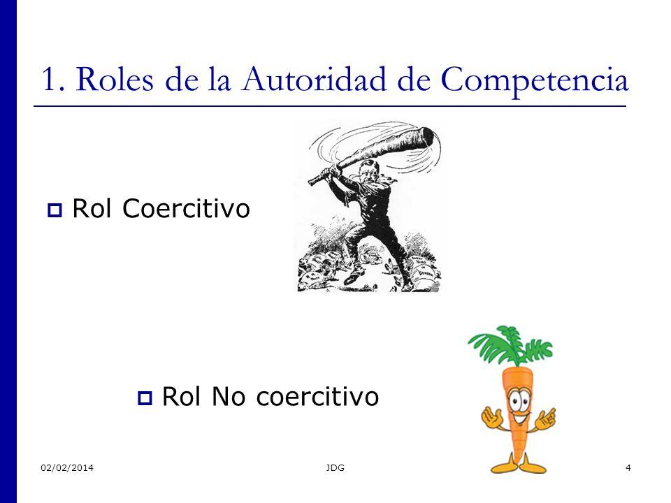 02/02/2014JDG4 1. Roles de la Autoridad de Competencia Rol Coercitivo Rol No coercitivo