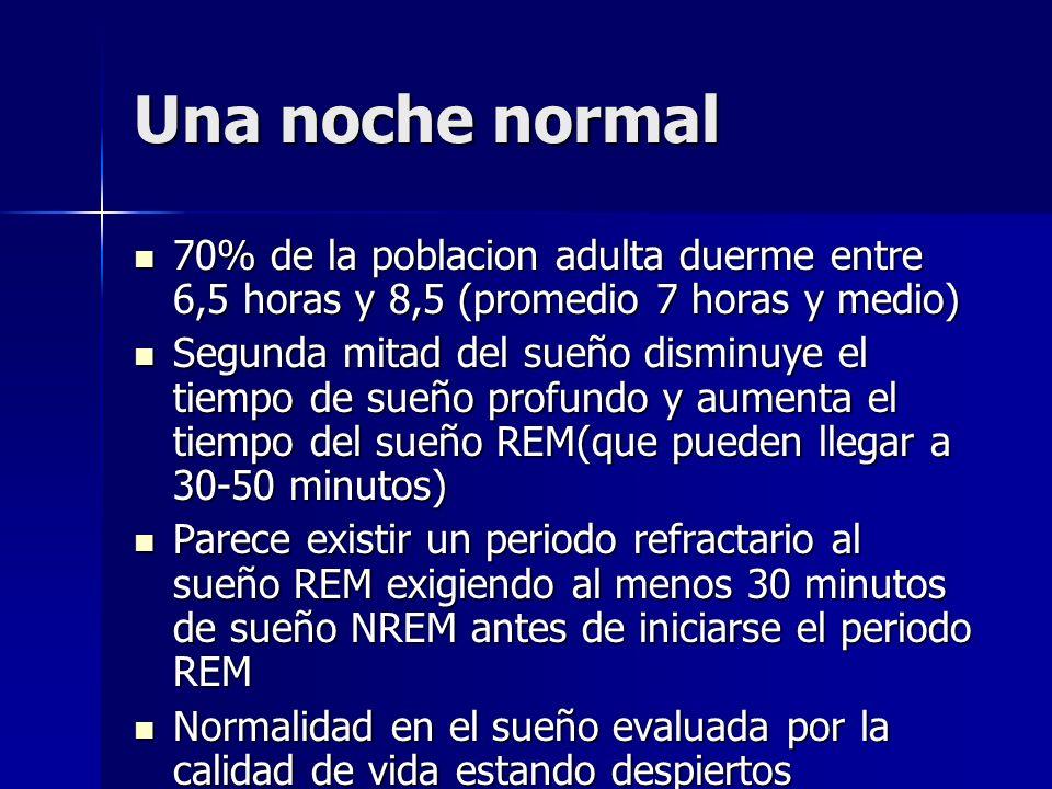Una noche normal 70% de la poblacion adulta duerme entre 6,5 horas y 8,5 (promedio 7 horas y medio) 70% de la poblacion adulta duerme entre 6,5 horas