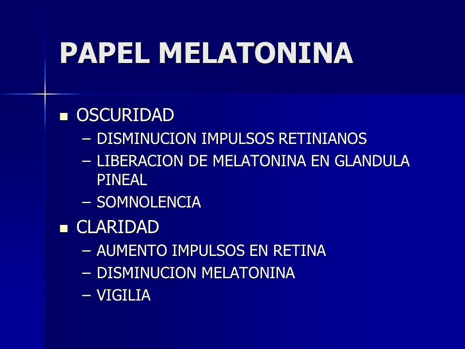 PAPEL MELATONINA OSCURIDAD OSCURIDAD –DISMINUCION IMPULSOS RETINIANOS –LIBERACION DE MELATONINA EN GLANDULA PINEAL –SOMNOLENCIA CLARIDAD CLARIDAD –AUM