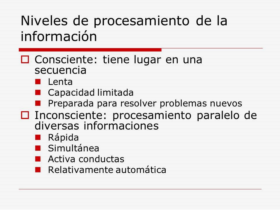 Niveles de procesamiento de la información Consciente: tiene lugar en una secuencia Lenta Capacidad limitada Preparada para resolver problemas nuevos