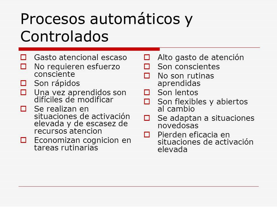 Procesos automáticos y Controlados Gasto atencional escaso No requieren esfuerzo consciente Son rápidos Una vez aprendidos son difíciles de modificar
