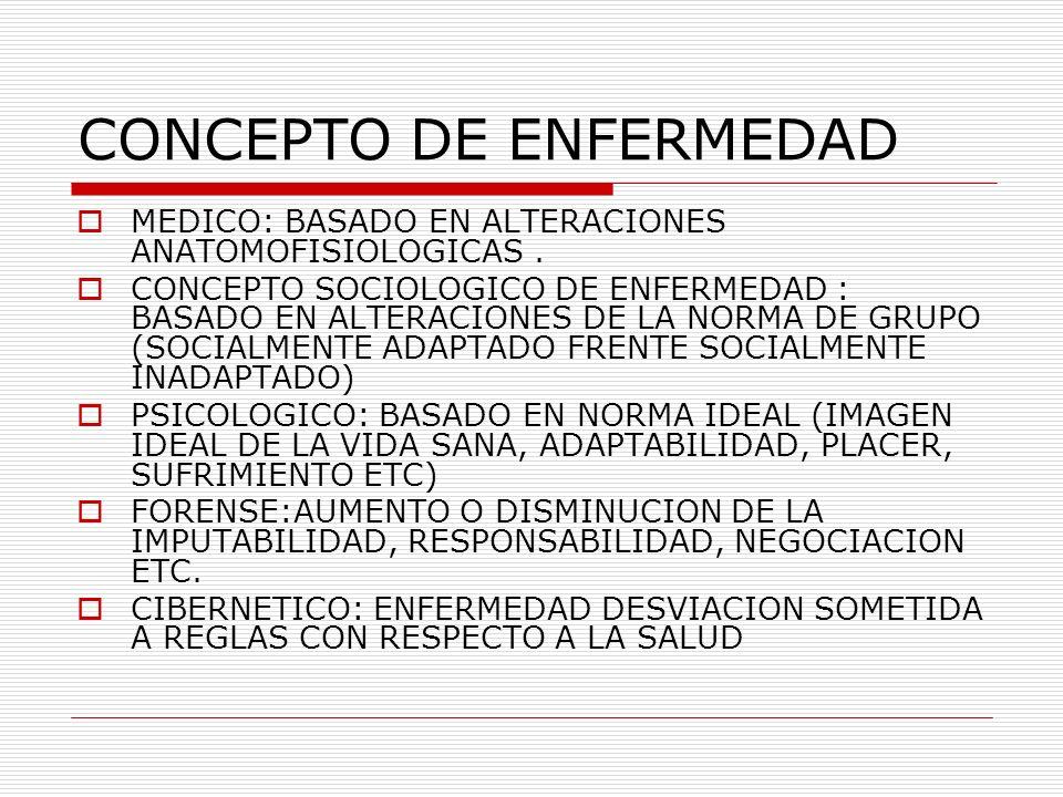 CONCEPTO DE ENFERMEDAD MEDICO: BASADO EN ALTERACIONES ANATOMOFISIOLOGICAS. CONCEPTO SOCIOLOGICO DE ENFERMEDAD : BASADO EN ALTERACIONES DE LA NORMA DE