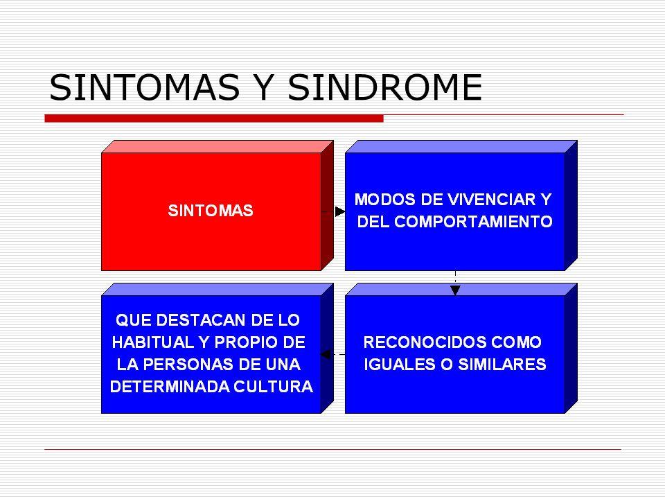SINTOMAS Y SINDROME
