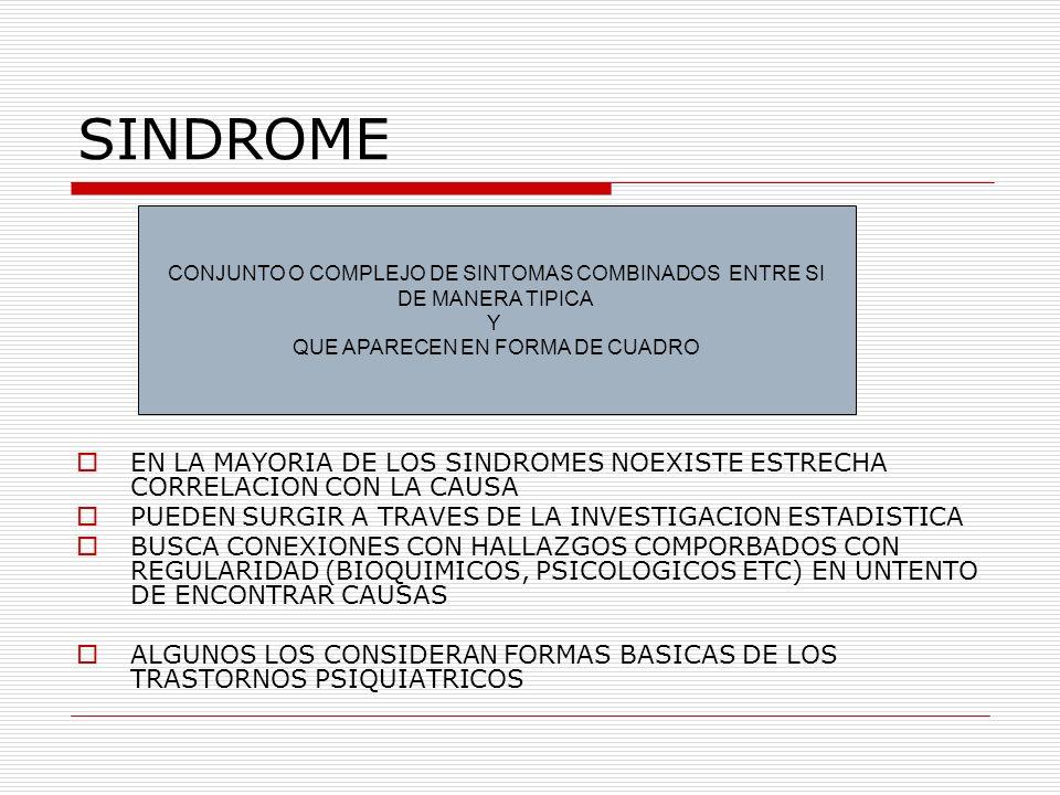 SINDROME EN LA MAYORIA DE LOS SINDROMES NOEXISTE ESTRECHA CORRELACION CON LA CAUSA PUEDEN SURGIR A TRAVES DE LA INVESTIGACION ESTADISTICA BUSCA CONEXI