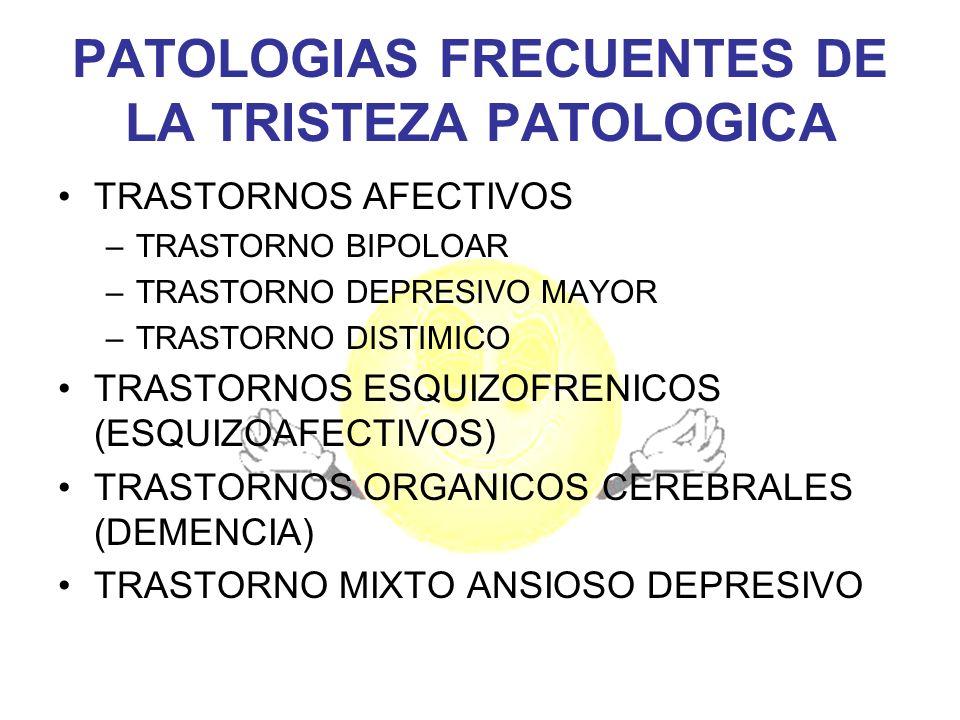 PATOLOGIAS FRECUENTES DE LA TRISTEZA PATOLOGICA TRASTORNOS AFECTIVOS –TRASTORNO BIPOLOAR –TRASTORNO DEPRESIVO MAYOR –TRASTORNO DISTIMICO TRASTORNOS ES