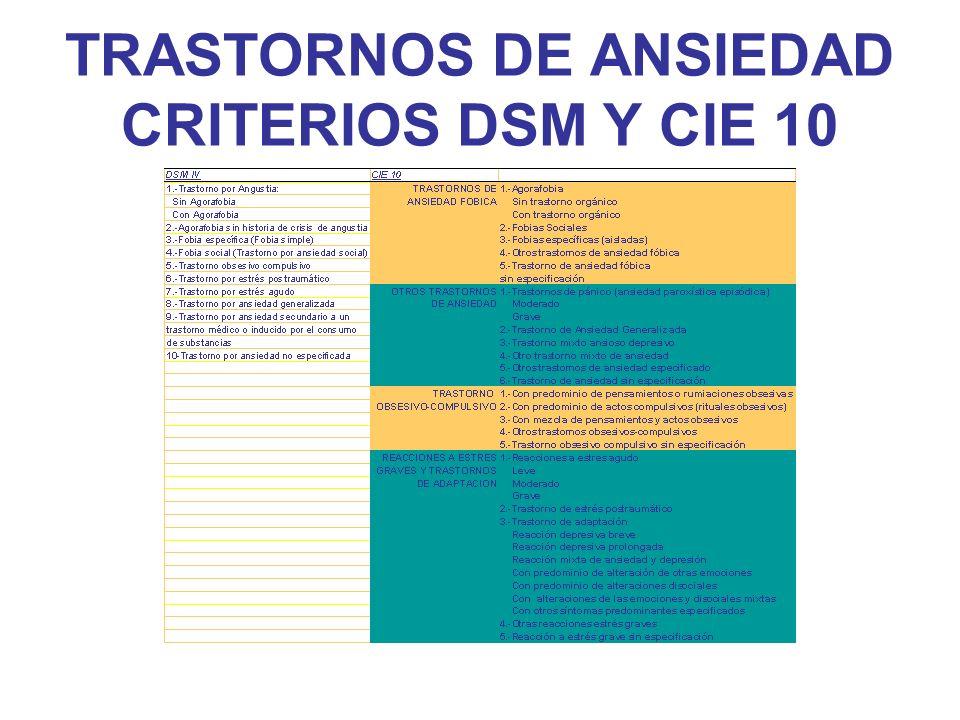 TRASTORNOS DE ANSIEDAD CRITERIOS DSM Y CIE 10