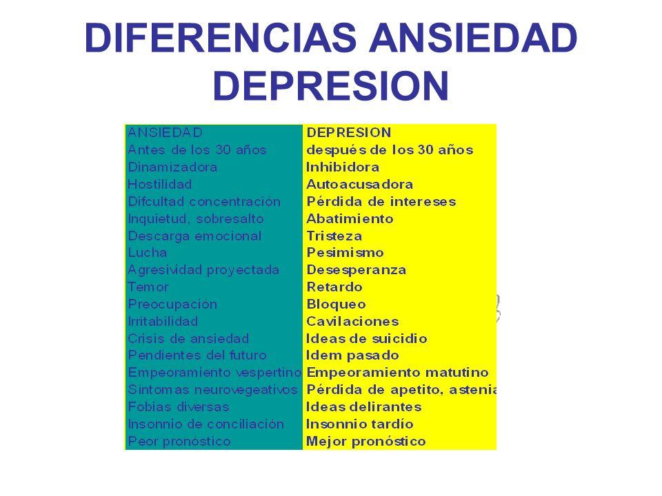 DIFERENCIAS ANSIEDAD DEPRESION