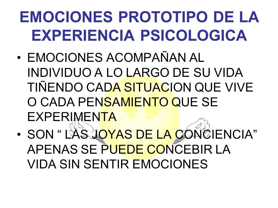 EMOCIONES PROTOTIPO DE LA EXPERIENCIA PSICOLOGICA EMOCIONES ACOMPAÑAN AL INDIVIDUO A LO LARGO DE SU VIDA TIÑENDO CADA SITUACION QUE VIVE O CADA PENSAM