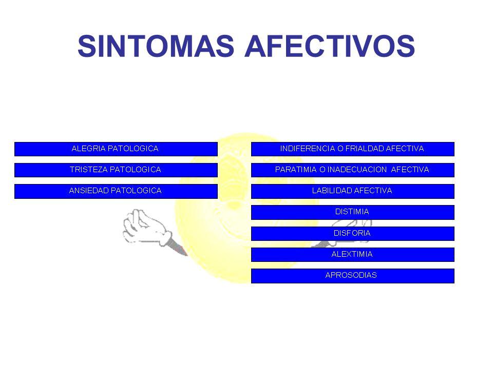 ALEGRIA PATOLOGICA CARACTERISTICAS SUBJETIVAS –LLENO DE ENERGIA –OMNIPOTENTE –OPTIMISTA –AUTOESTIMA ELEVADA CARACTERISTICAS OBJETIVAS –EXPANSIVO –TENDENCIA A LA HILARIDAD –VERVORREA TRASTORNOS EN QUE APARECE –TRASTORNO BIPOLAR (EP.MANIACO) –ESQUIZOFRENIA (ESQUIZOAFECTIVA FUNDAMENTALMENTE –PROCESOS ORGANICOS CEREBRALES