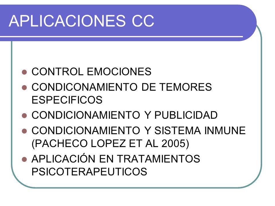 APLICACIONES CC CONTROL EMOCIONES CONDICONAMIENTO DE TEMORES ESPECIFICOS CONDICIONAMIENTO Y PUBLICIDAD CONDICIONAMIENTO Y SISTEMA INMUNE (PACHECO LOPE