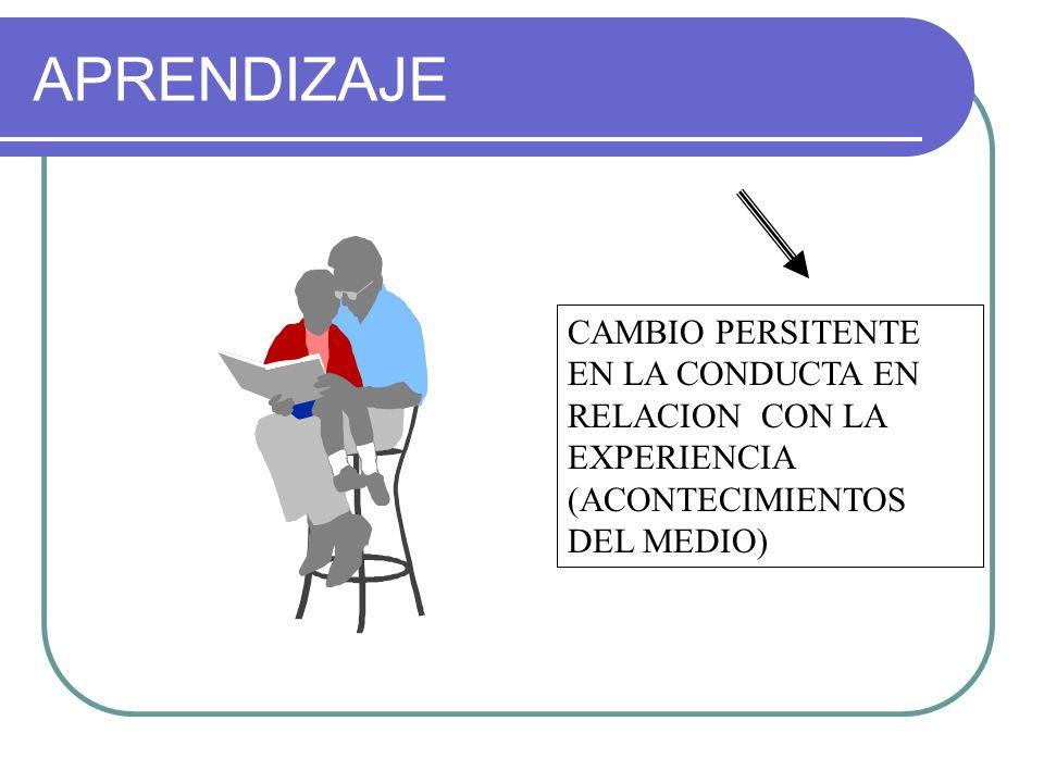 APRENDIZAJE CAMBIO PERSITENTE EN LA CONDUCTA EN RELACION CON LA EXPERIENCIA (ACONTECIMIENTOS DEL MEDIO)
