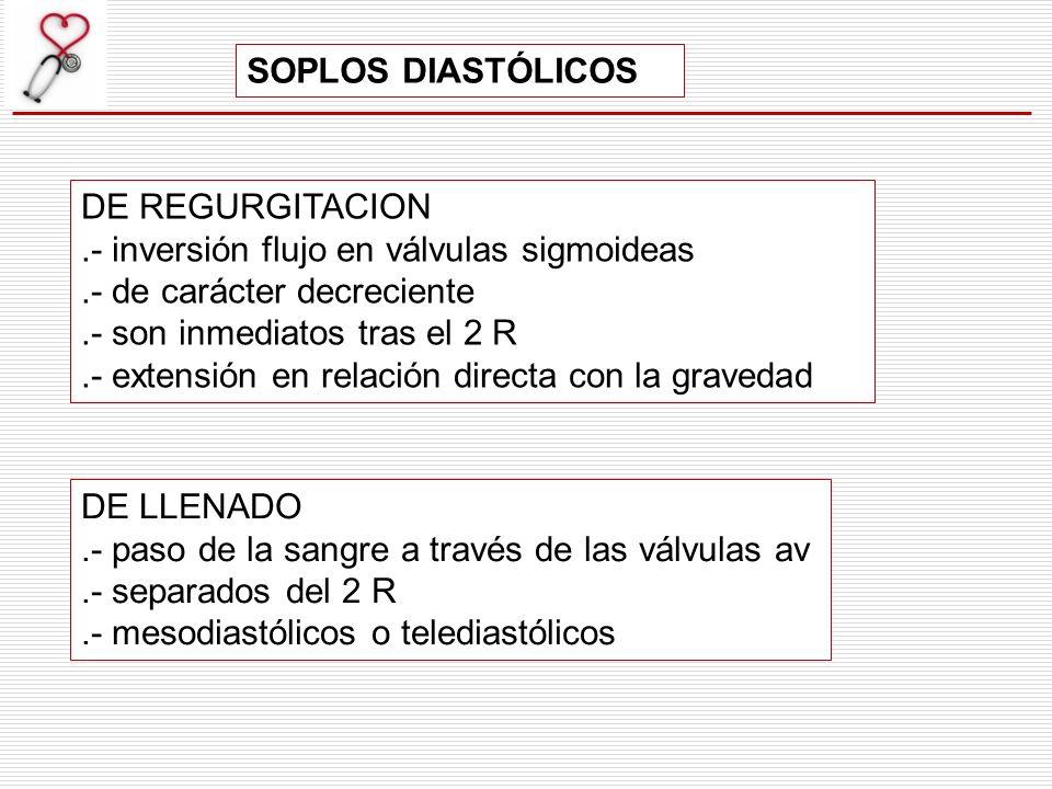 SOPLOS DIASTÓLICOS DE REGURGITACION.- inversión flujo en válvulas sigmoideas.- de carácter decreciente.- son inmediatos tras el 2 R.- extensión en rel