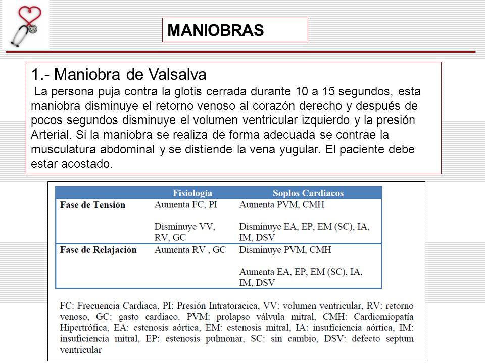 MANIOBRAS 1.- Maniobra de Valsalva La persona puja contra la glotis cerrada durante 10 a 15 segundos, esta maniobra disminuye el retorno venoso al cor