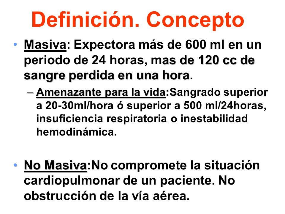 Definición. Concepto as de 120 cc de sangre perdida en una horaMasiva: Expectora más de 600 ml en un periodo de 24 horas, mas de 120 cc de sangre perd