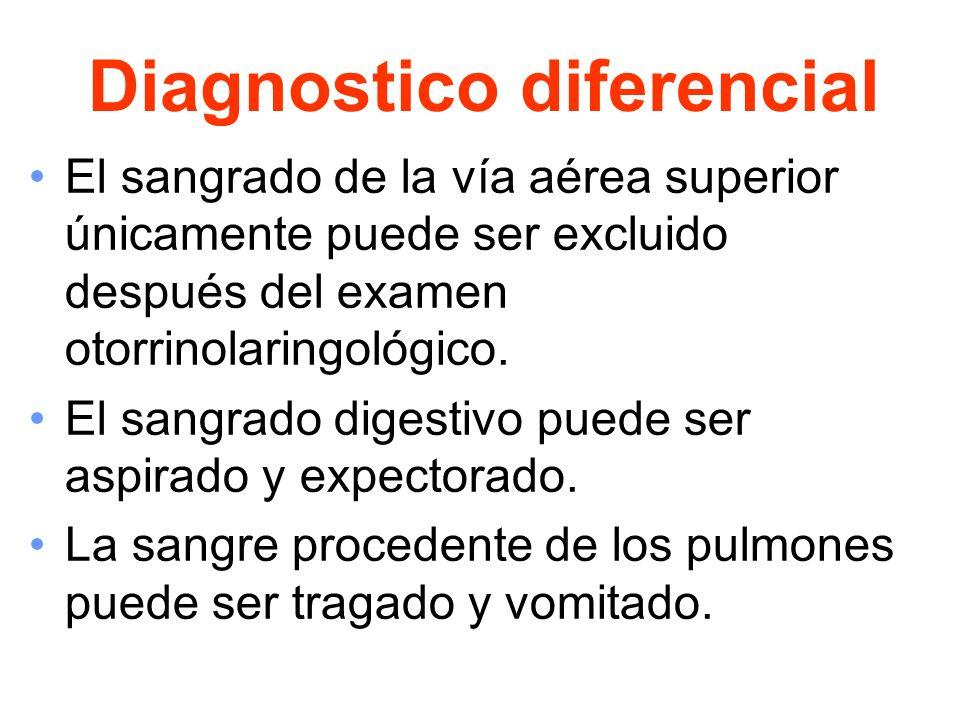 El sangrado de la vía aérea superior únicamente puede ser excluido después del examen otorrinolaringológico. El sangrado digestivo puede ser aspirado