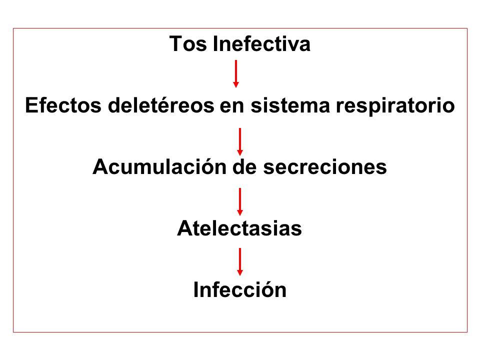 Patogenia de la hemoptisis Alteraciones de la circulación pulmonar –Vasculitis pulmonares –Fístulas arteriovenosas –Estenosis mitral Alteraciones de la permeabilidad del capilar pulmonar –Insuficiencia ventricular izquierda –Hemorragias alveolares –Infarto pulmonar