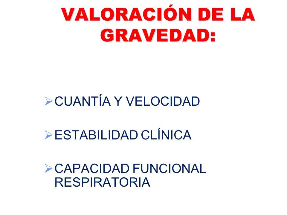 VALORACIÓN DE LA GRAVEDAD: CUANTÍA Y VELOCIDAD ESTABILIDAD CLÍNICA CAPACIDAD FUNCIONAL RESPIRATORIA