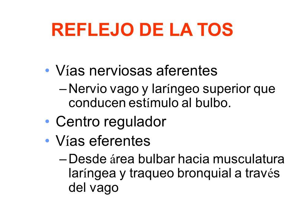 Estímulos mecánicos y químicos Centro de la tos Vago Luz bronquial Epitelio Músculo liso ARCO REFLEJO DE LA TOS
