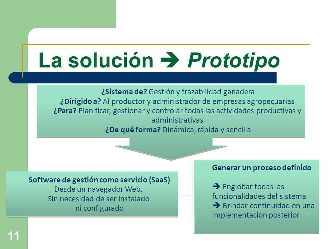 11 La solución Prototipo ¿Sistema de? Gestión y trazabilidad ganadera ¿Dirigido a? Al productor y administrador de empresas agropecuarias ¿Para? Plani