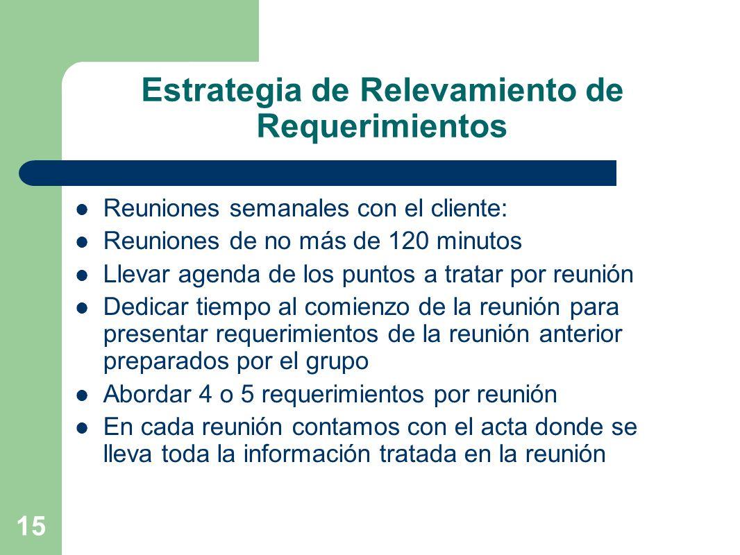 15 Estrategia de Relevamiento de Requerimientos Reuniones semanales con el cliente: Reuniones de no más de 120 minutos Llevar agenda de los puntos a t