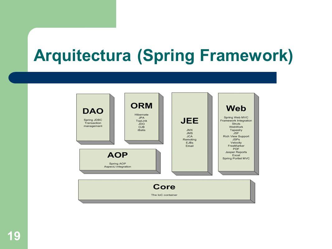 19 Arquitectura (Spring Framework)