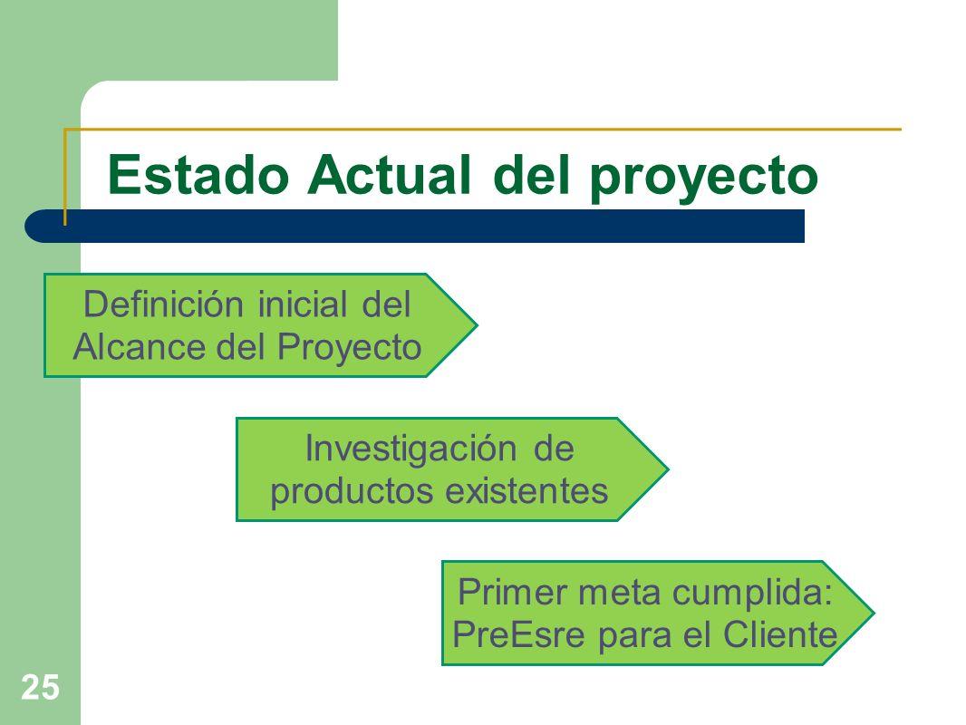 25 Estado Actual del proyecto Definición inicial del Alcance del Proyecto Investigación de productos existentes Primer meta cumplida: PreEsre para el