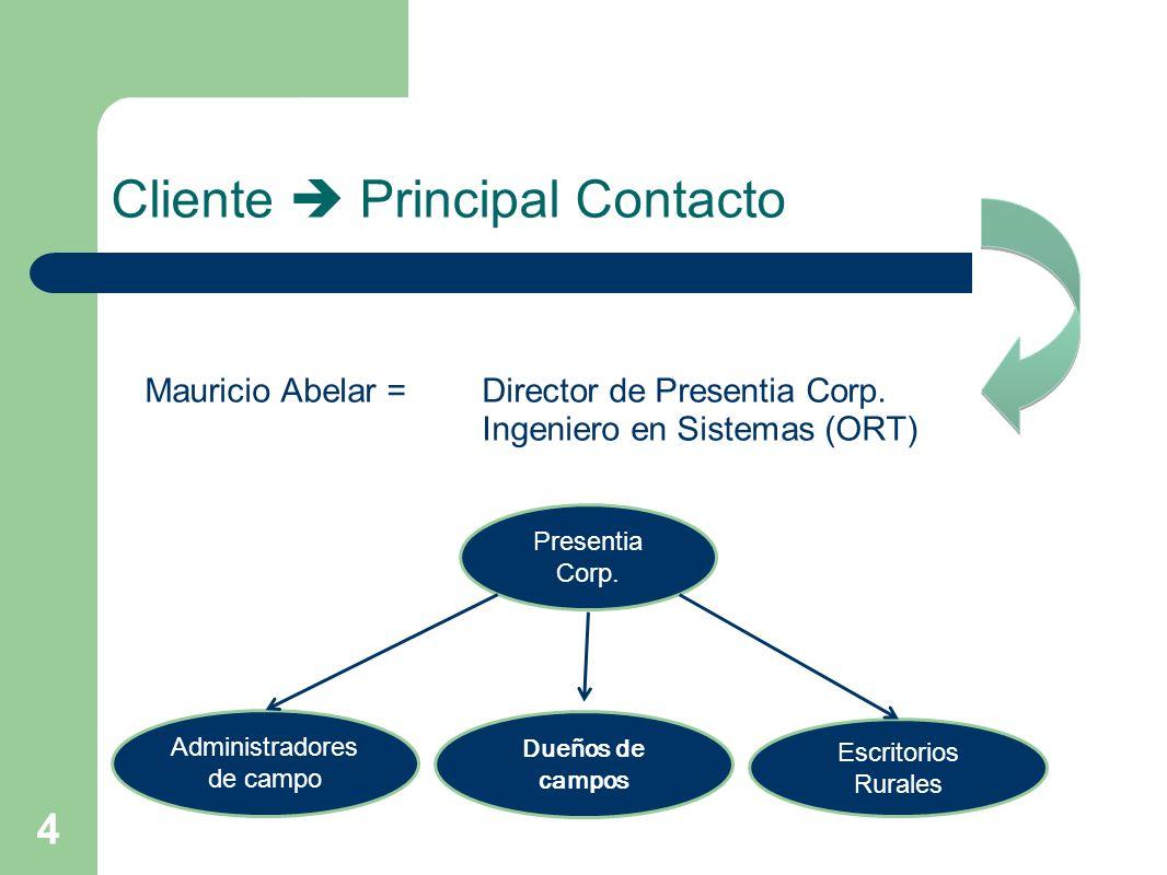 4 Cliente Principal Contacto Mauricio Abelar = Director de Presentia Corp. Ingeniero en Sistemas (ORT) Presentia Corp. Escritorios Rurales Administrad