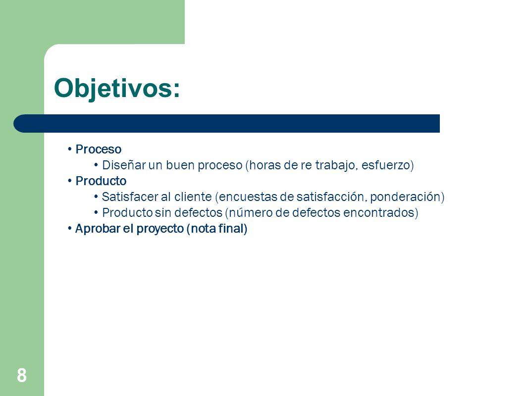 Objetivos: 8 Proceso Diseñar un buen proceso (horas de re trabajo, esfuerzo) Producto Satisfacer al cliente (encuestas de satisfacción, ponderación) P