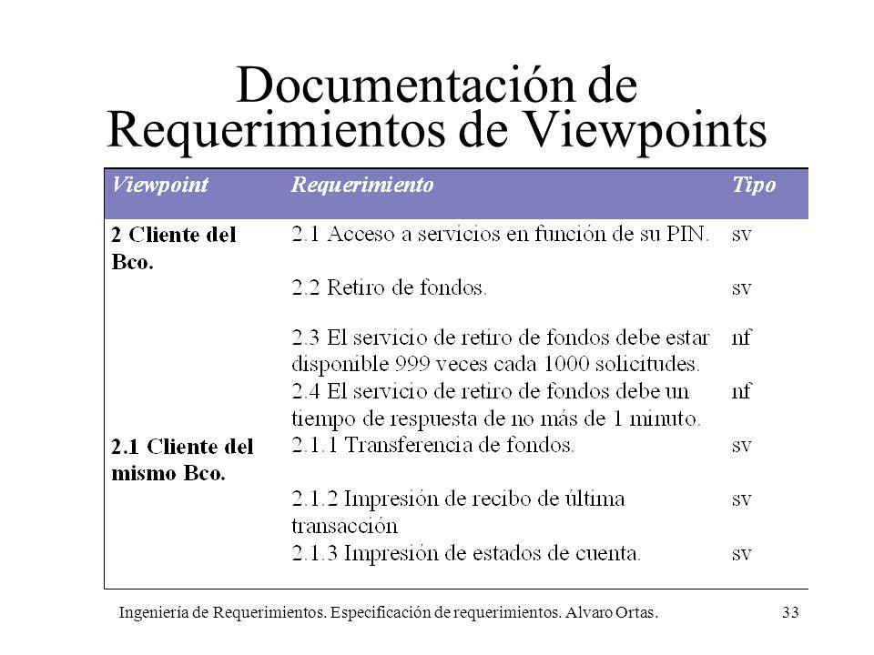 Ingeniería de Requerimientos. Especificación de requerimientos. Alvaro Ortas.33 Documentación de Requerimientos de Viewpoints