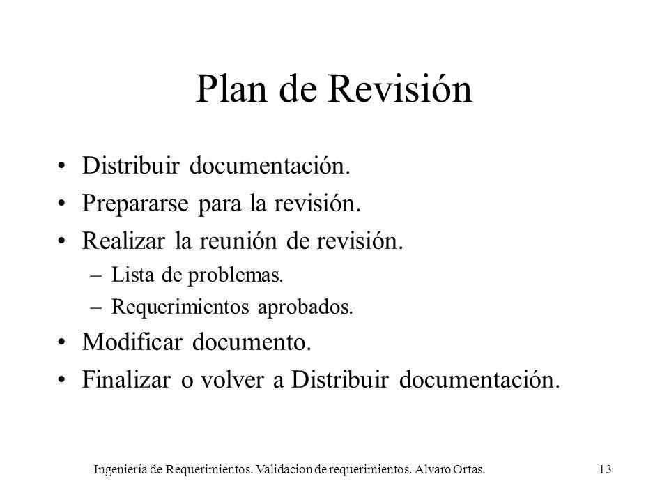 Ingeniería de Requerimientos. Validacion de requerimientos. Alvaro Ortas.13 Plan de Revisión Distribuir documentación. Prepararse para la revisión. Re