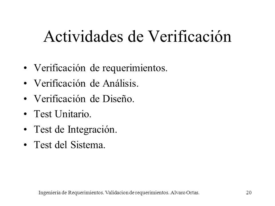 Ingeniería de Requerimientos. Validacion de requerimientos. Alvaro Ortas.20 Actividades de Verificación Verificación de requerimientos. Verificación d