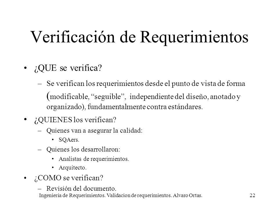 Ingeniería de Requerimientos. Validacion de requerimientos. Alvaro Ortas.22 Verificación de Requerimientos ¿QUE se verifica? –Se verifican los requeri