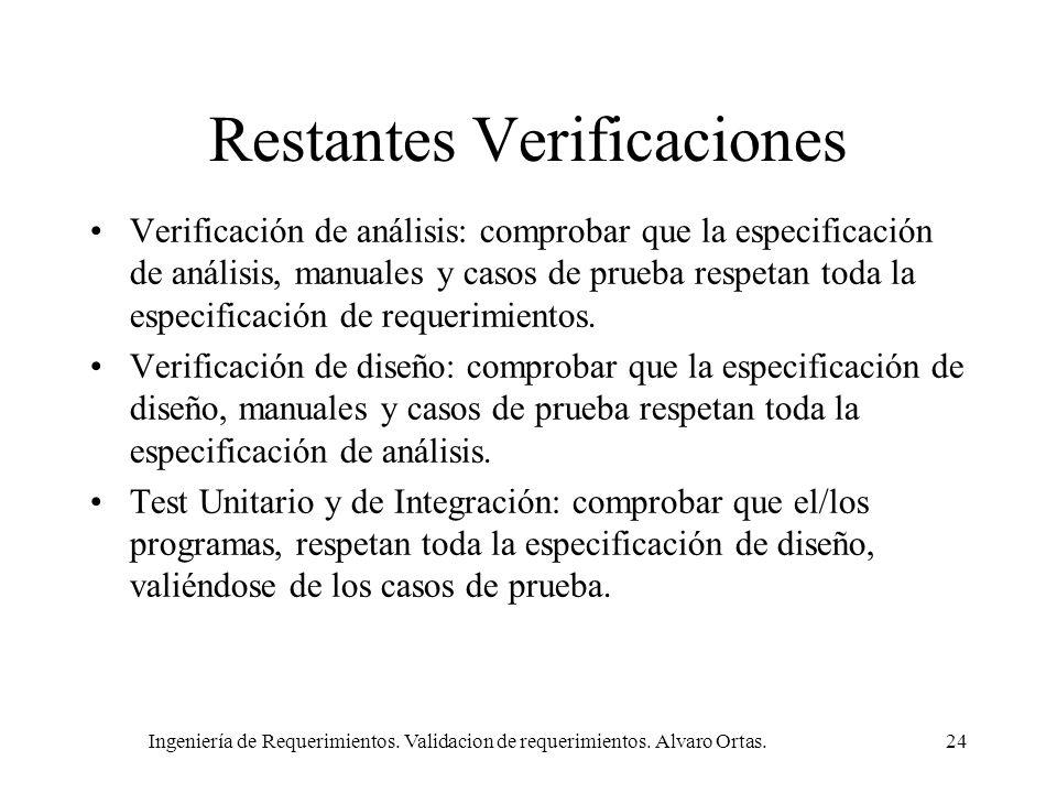 Ingeniería de Requerimientos. Validacion de requerimientos. Alvaro Ortas.24 Restantes Verificaciones Verificación de análisis: comprobar que la especi
