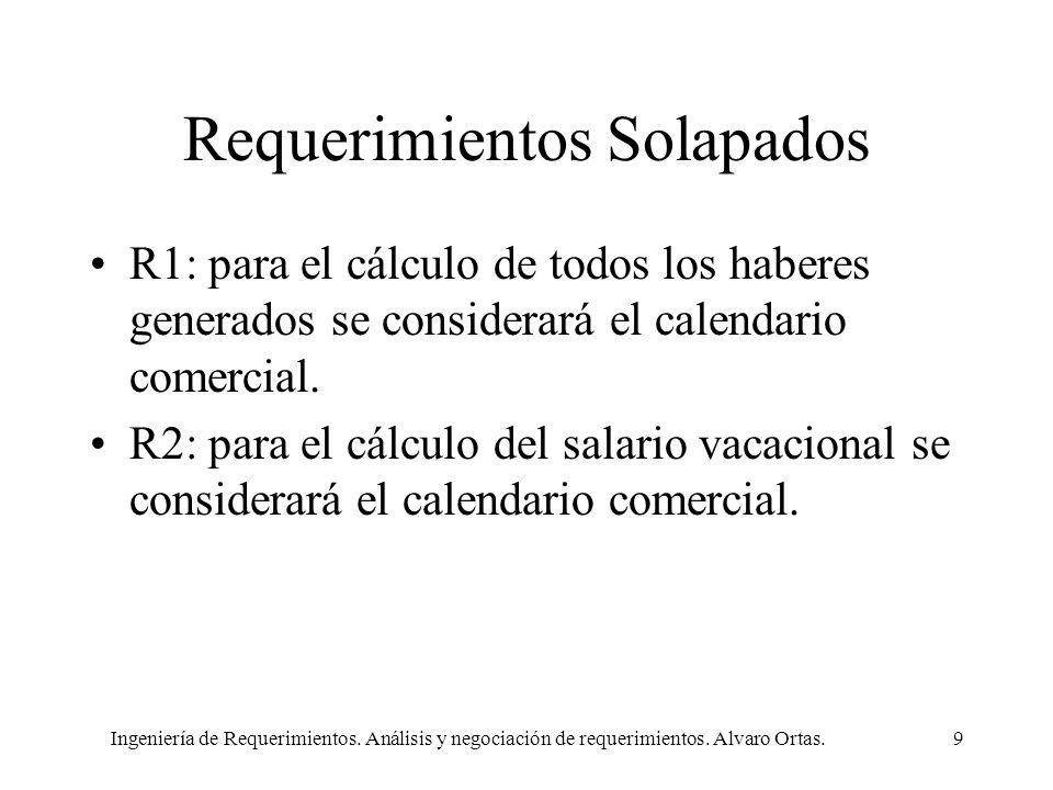 Ingeniería de Requerimientos. Análisis y negociación de requerimientos. Alvaro Ortas.9 Requerimientos Solapados R1: para el cálculo de todos los haber
