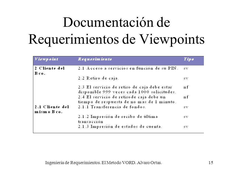 Ingeniería de Requerimientos. El Metodo VORD. Alvaro Ortas.15 Documentación de Requerimientos de Viewpoints