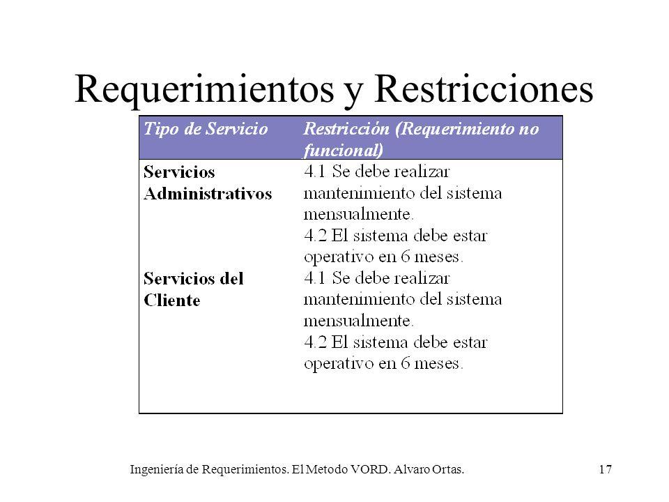 Ingeniería de Requerimientos. El Metodo VORD. Alvaro Ortas.17 Requerimientos y Restricciones