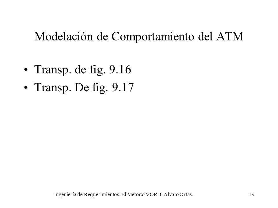 Ingeniería de Requerimientos. El Metodo VORD. Alvaro Ortas.19 Modelación de Comportamiento del ATM Transp. de fig. 9.16 Transp. De fig. 9.17