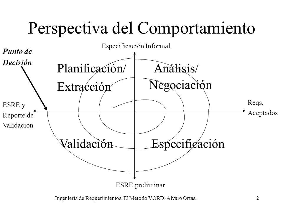 Ingeniería de Requerimientos. El Metodo VORD. Alvaro Ortas.2 Perspectiva del Comportamiento Planificación/ Extracción Análisis/ ValidaciónEspecificaci
