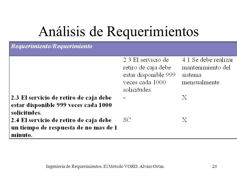 Ingeniería de Requerimientos. El Metodo VORD. Alvaro Ortas.20 Análisis de Requerimientos