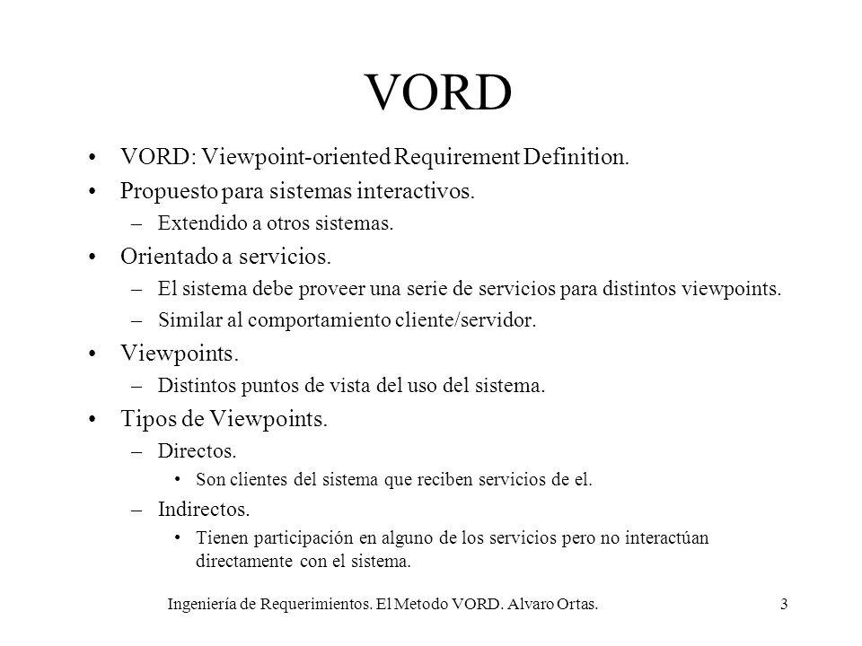 Ingeniería de Requerimientos. El Metodo VORD. Alvaro Ortas.3 VORD VORD: Viewpoint-oriented Requirement Definition. Propuesto para sistemas interactivo