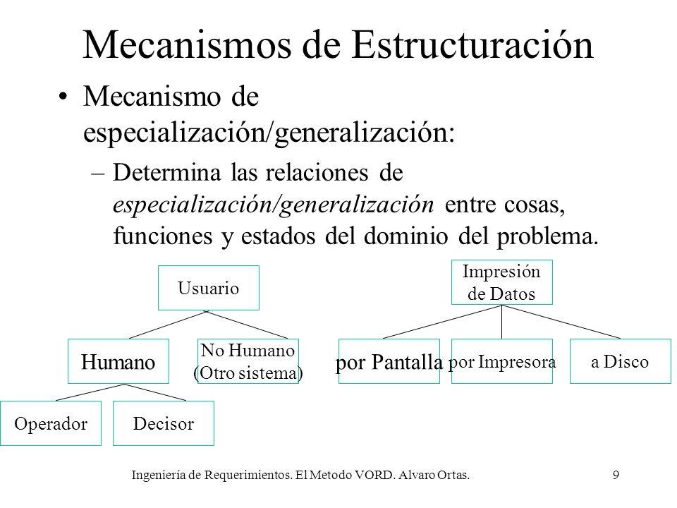 Ingeniería de Requerimientos. El Metodo VORD. Alvaro Ortas.9 Mecanismos de Estructuración Mecanismo de especialización/generalización: –Determina las